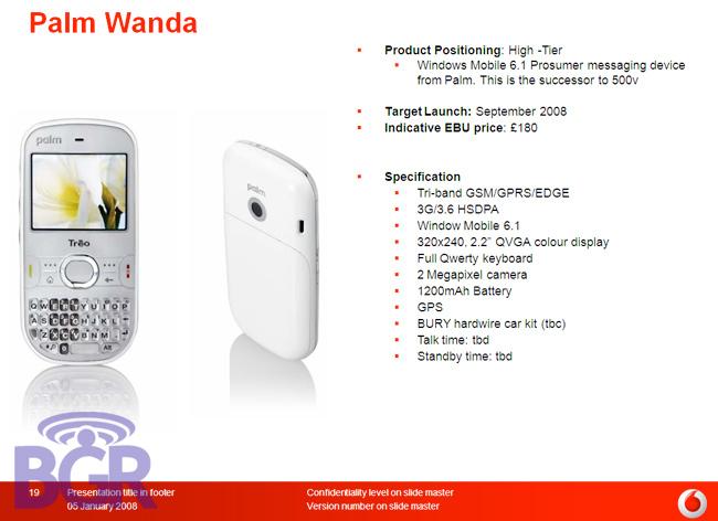 Palm Wanda