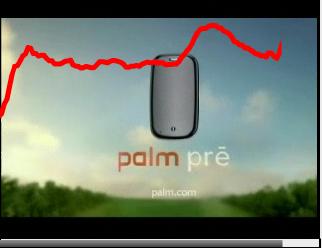palm-pre-ad-response